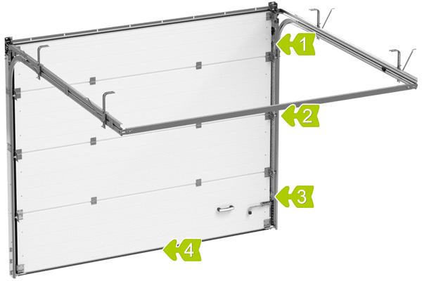 Схема подъемных ворот в гараж серии STANDART